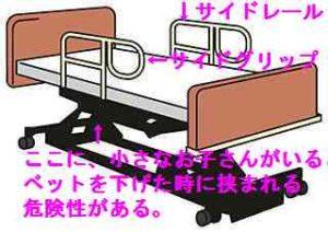 在宅介護ベッド隙間の危険性の説明用