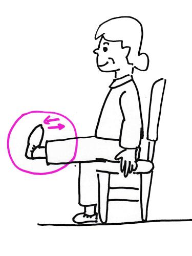 足首の曲げ伸ばし